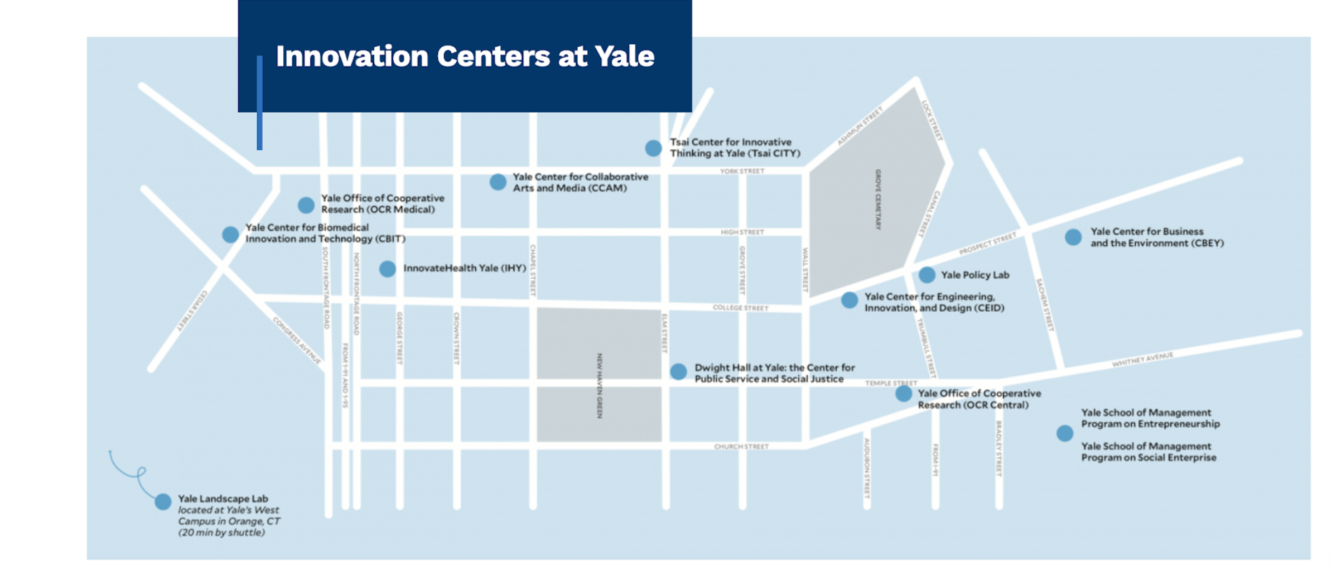 Innovation Centers at Yale