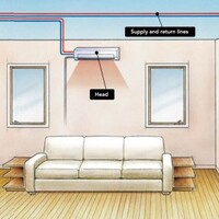 mini-split-heat-pump-HVAC-system-700x312.jpg